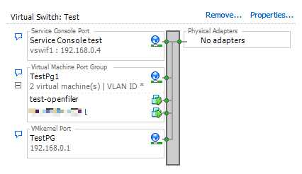 Test networking setup